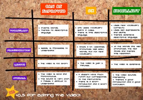 infografia_project1